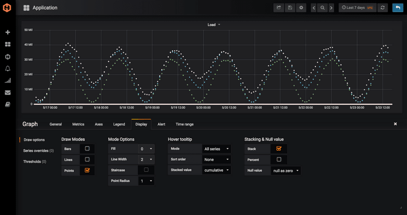 MetricFire Customized Grafana Dashboard