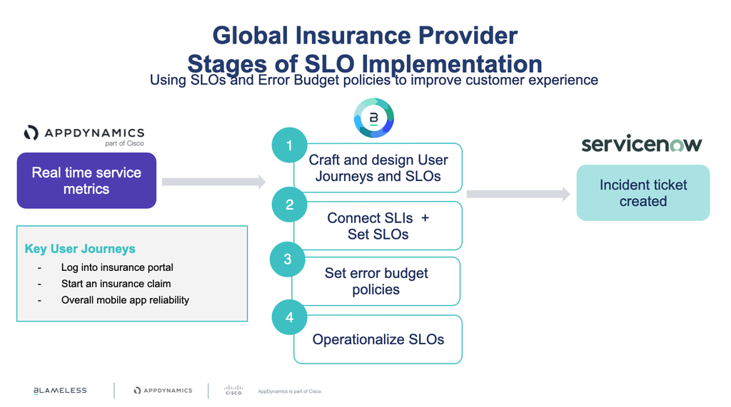 AppD global service provider example.png