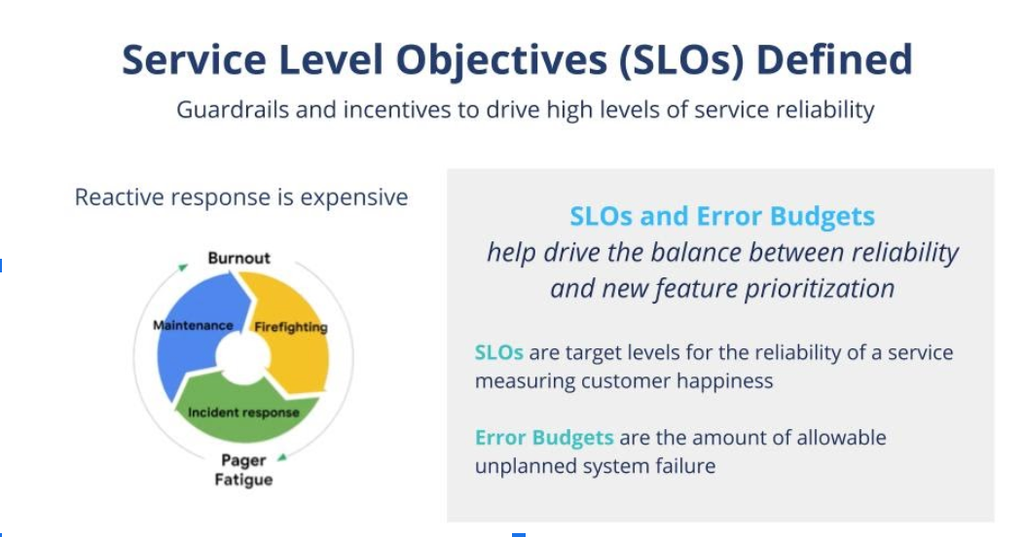 SLOs defined.png