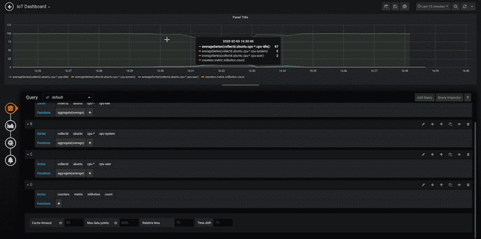 Visualize your IoT device metrics on Grafana dashboards using MQTT & Graphite .png