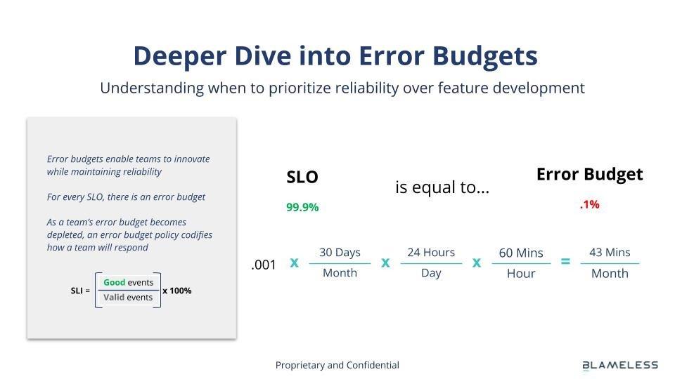 error budgets.jpg